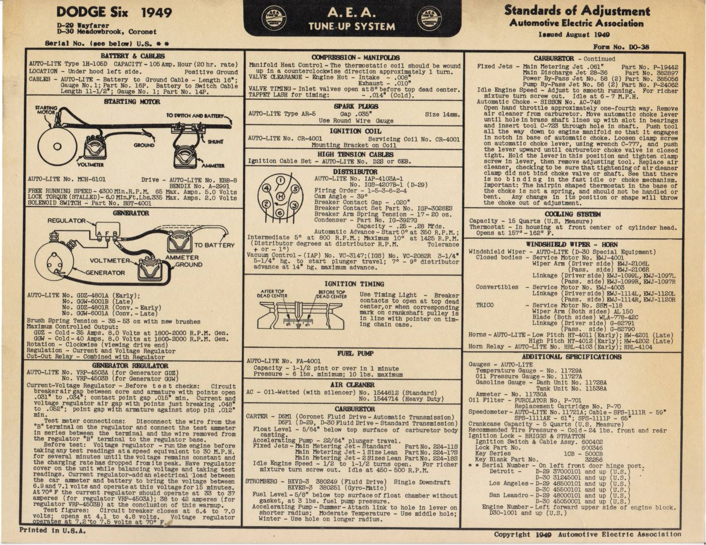 D Info on 1950 Dodge Wiring Diagram